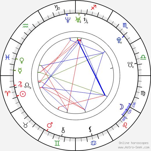 Джесси Маккартни Jesse McCartney день рождения гороскоп, Jesse McCartney Натальная карта онлайн