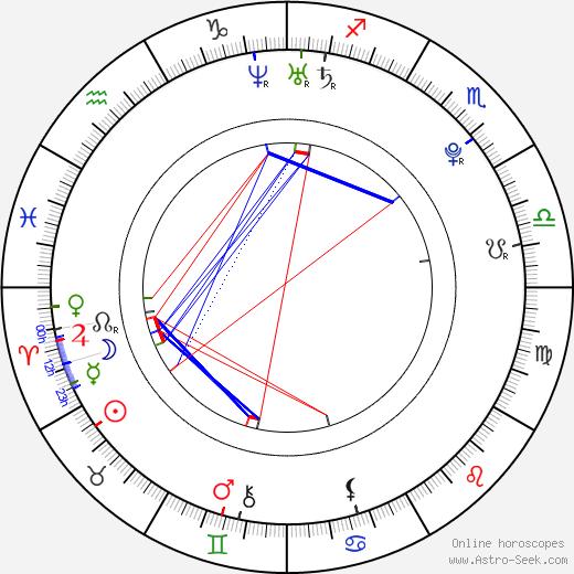 Джессика Ли Роуз Jessica Rose день рождения гороскоп, Jessica Rose Натальная карта онлайн