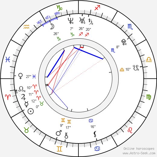 John Patrick Amedori birth chart, biography, wikipedia 2020, 2021