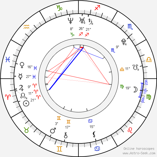 Joss Stone birth chart, biography, wikipedia 2018, 2019