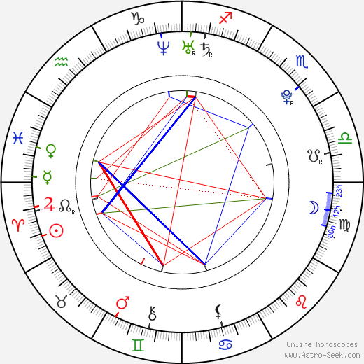 Joss Stone astro natal birth chart, Joss Stone horoscope, astrology