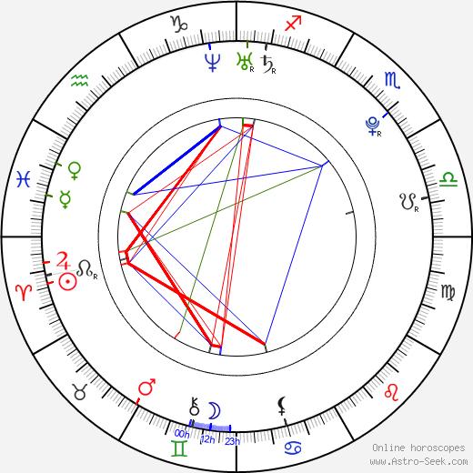 Lauri Pedaja birth chart, Lauri Pedaja astro natal horoscope, astrology