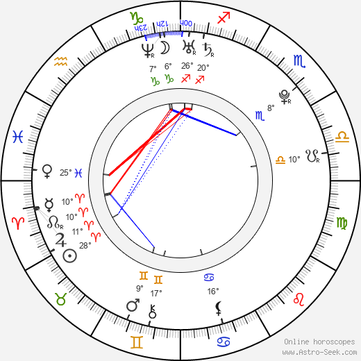Maria Sharapova birth chart, biography, wikipedia 2018, 2019