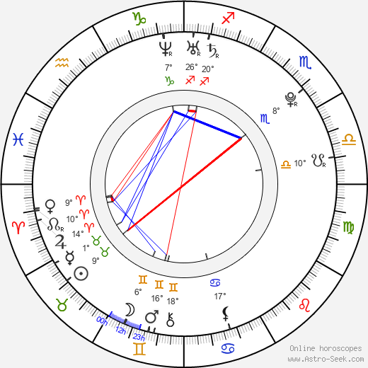 Michal Nemtuda birth chart, biography, wikipedia 2017, 2018