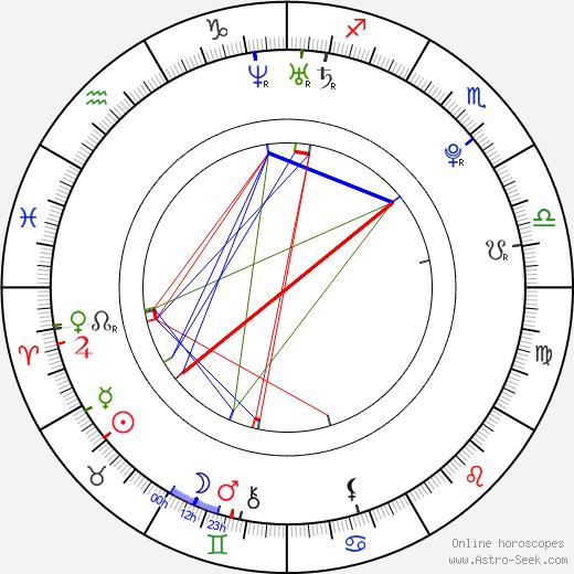 Regina Moon день рождения гороскоп, Regina Moon Натальная карта онлайн