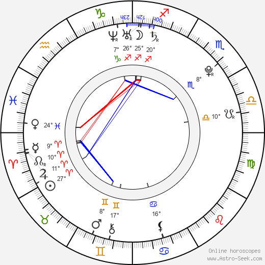 Samantha Jade birth chart, biography, wikipedia 2017, 2018