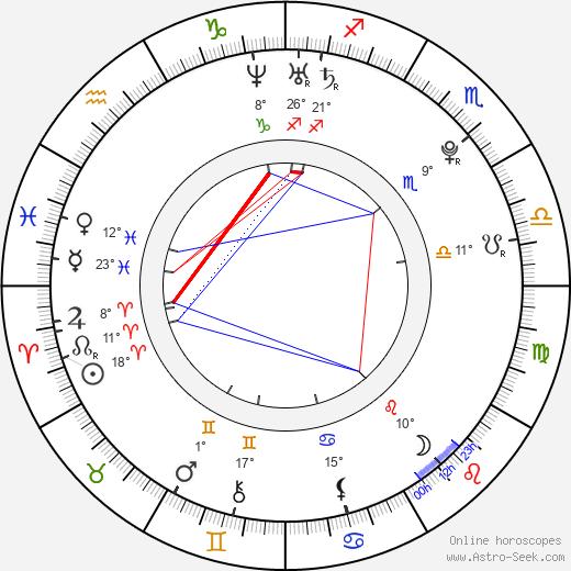 Sami Khedira birth chart, biography, wikipedia 2019, 2020