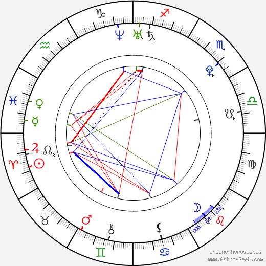 Sami Khedira birth chart, Sami Khedira astro natal horoscope, astrology