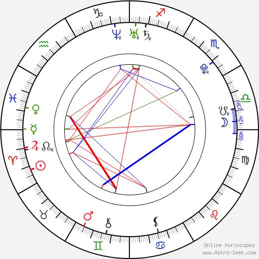 Shawna Leneé birth chart, Shawna Leneé astro natal horoscope, astrology