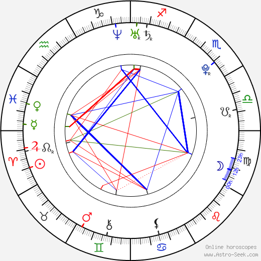 Shay Mitchell astro natal birth chart, Shay Mitchell horoscope, astrology