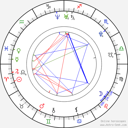 Swara Bhaskar astro natal birth chart, Swara Bhaskar horoscope, astrology