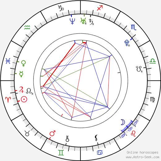 Tony Black birth chart, Tony Black astro natal horoscope, astrology