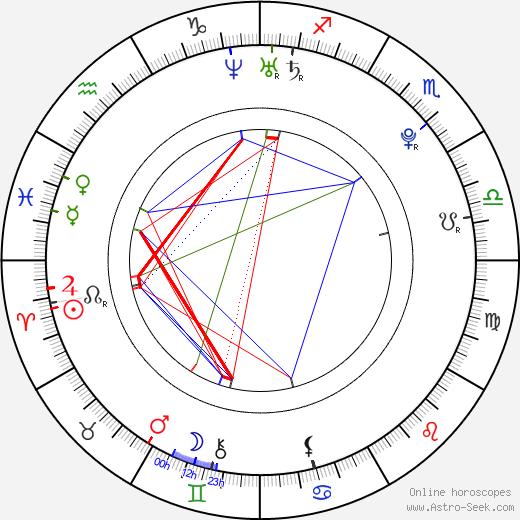 Vikrant Massey день рождения гороскоп, Vikrant Massey Натальная карта онлайн