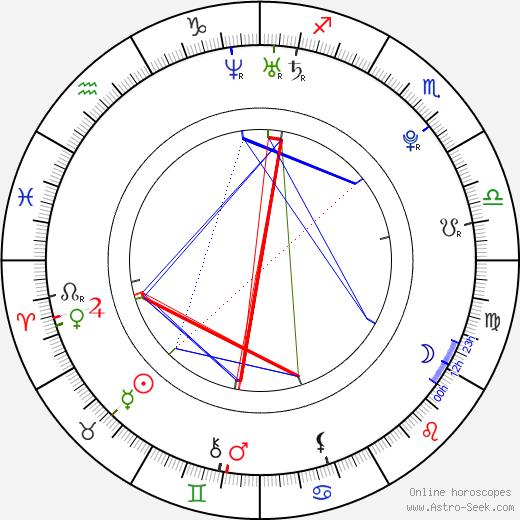 Анисса Кейт Anissa Kate день рождения гороскоп, Anissa Kate Натальная карта онлайн