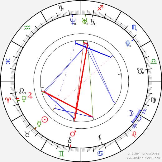 Asami Konno astro natal birth chart, Asami Konno horoscope, astrology