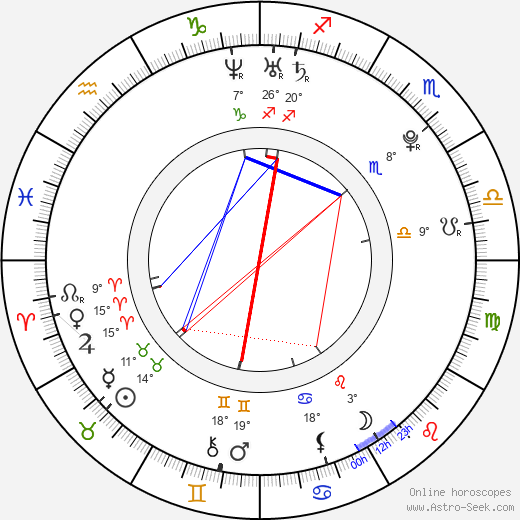 Bo-mi Jeon birth chart, biography, wikipedia 2019, 2020