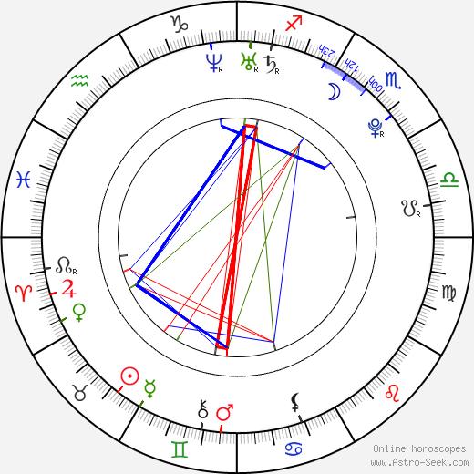 Carrie Prejean день рождения гороскоп, Carrie Prejean Натальная карта онлайн