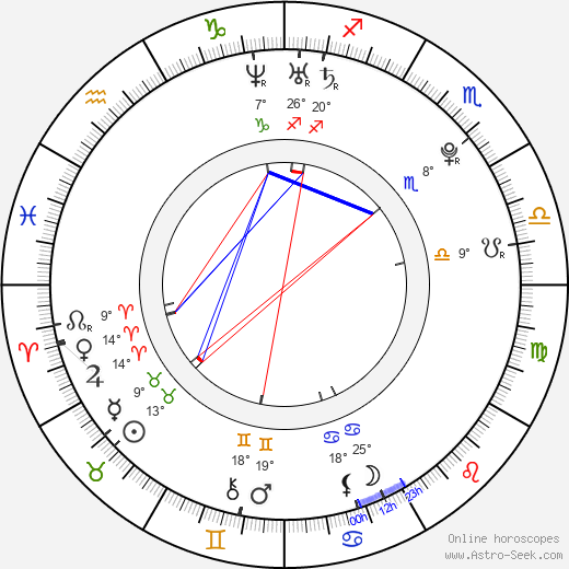 Cesc Fàbregas birth chart, biography, wikipedia 2019, 2020