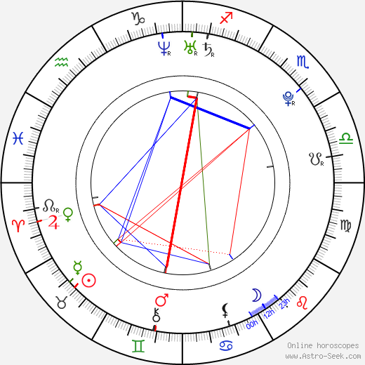 Chang-wook Ji birth chart, Chang-wook Ji astro natal horoscope, astrology