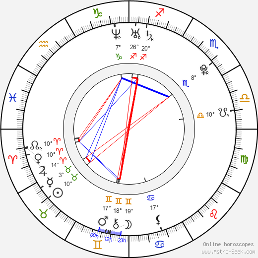 Emilia Clarke birth chart, biography, wikipedia 2019, 2020