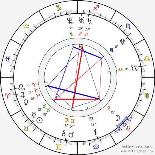 Geun-young Moon birth chart, biography, wikipedia 2019, 2020