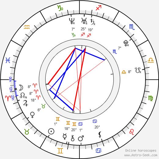 Gracie Otto birth chart, biography, wikipedia 2019, 2020