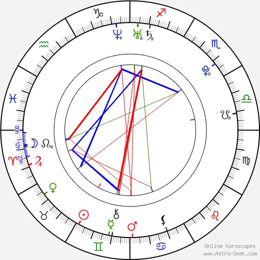 Gracie Otto astro natal birth chart, Gracie Otto horoscope, astrology