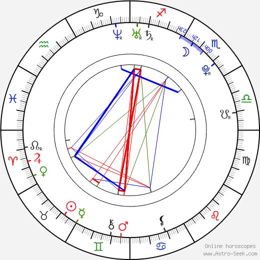 Хантер Пэрриш Hunter Parrish день рождения гороскоп, Hunter Parrish Натальная карта онлайн