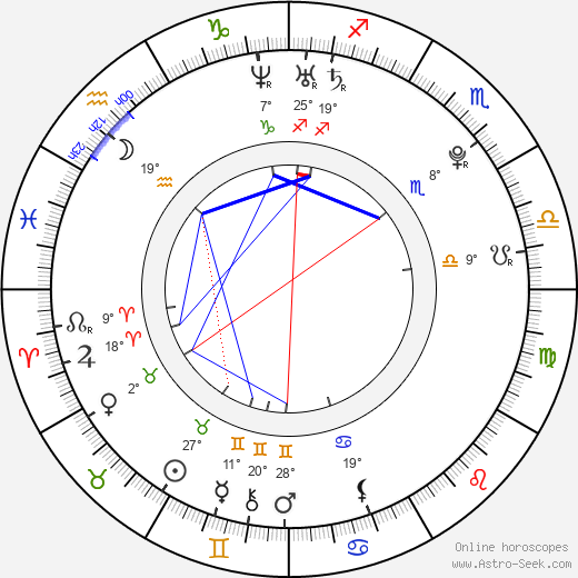 Jayne Wisener birth chart, biography, wikipedia 2019, 2020