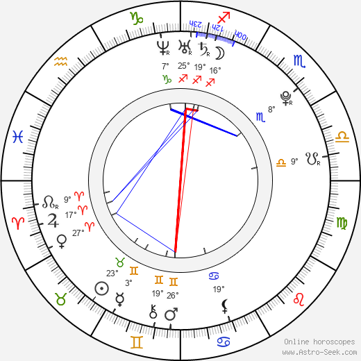 Jennylyn Mercado birth chart, biography, wikipedia 2019, 2020