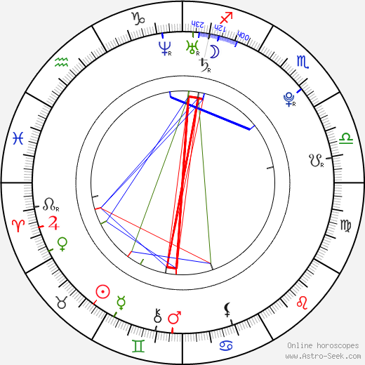 Jennylyn Mercado astro natal birth chart, Jennylyn Mercado horoscope, astrology