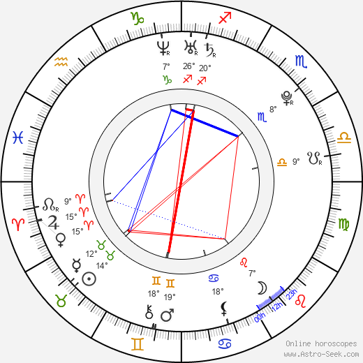 Jessie Cave birth chart, biography, wikipedia 2018, 2019