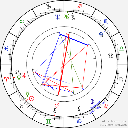 Jessie Cave astro natal birth chart, Jessie Cave horoscope, astrology