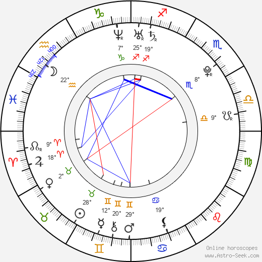 Julian Smith birth chart, biography, wikipedia 2020, 2021