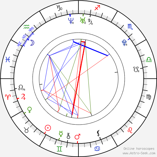 Julian Smith birth chart, Julian Smith astro natal horoscope, astrology