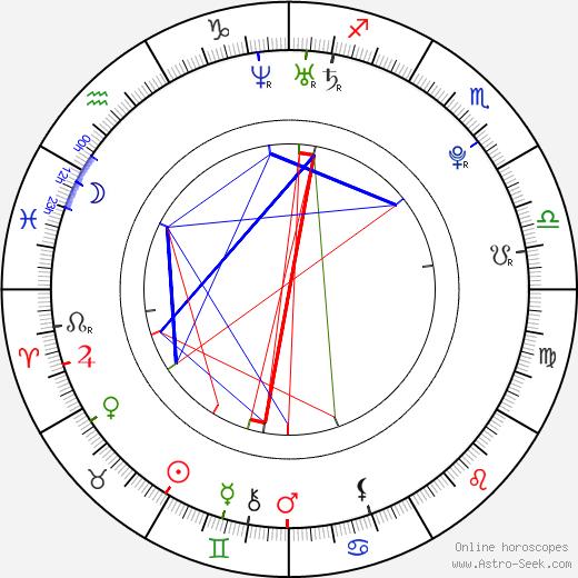 Kristopher Van Varenberg astro natal birth chart, Kristopher Van Varenberg horoscope, astrology
