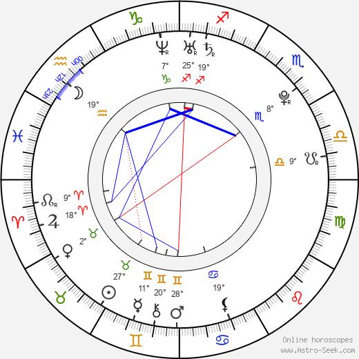 Linzey Cocker birth chart, biography, wikipedia 2020, 2021