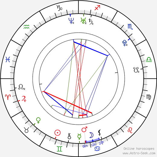 Marc-Édouard Vlasic birth chart, Marc-Édouard Vlasic astro natal horoscope, astrology
