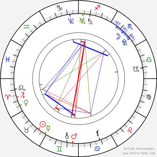 Mei Kurokawa день рождения гороскоп, Mei Kurokawa Натальная карта онлайн