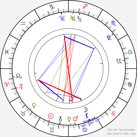 Meredith Hagner birth chart, Meredith Hagner astro natal horoscope, astrology
