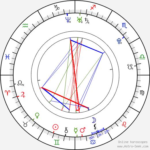 Мередит Хагнер Meredith Hagner день рождения гороскоп, Meredith Hagner Натальная карта онлайн