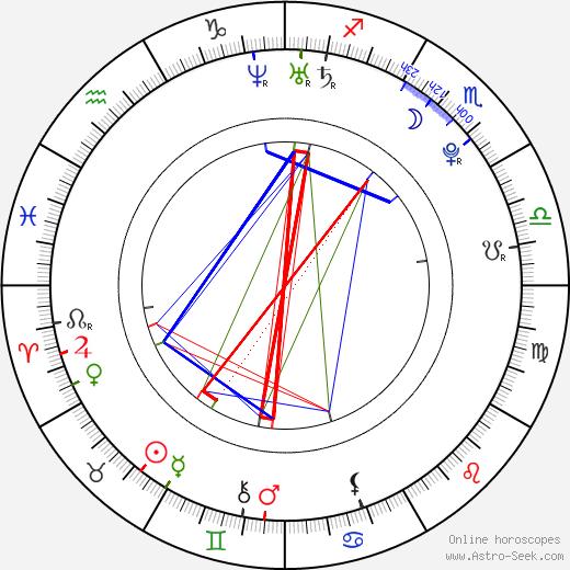 Misha Gabriel Hamilton день рождения гороскоп, Misha Gabriel Hamilton Натальная карта онлайн