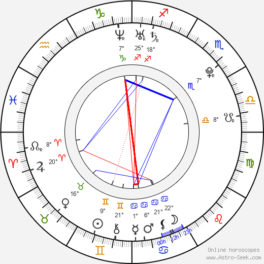 Shaun Fleming birth chart, biography, wikipedia 2019, 2020