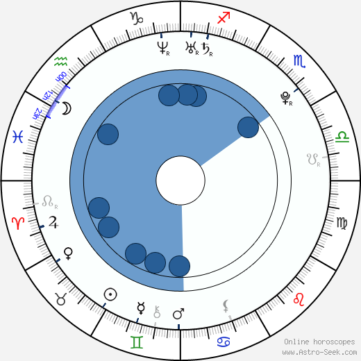 Woo-hee Cheon wikipedia, horoscope, astrology, instagram