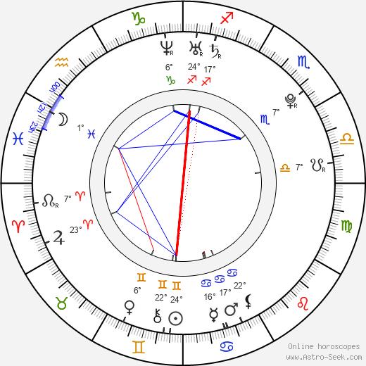 Abby Elliott tema natale, biography, Biografia da Wikipedia 2020, 2021