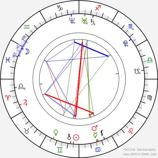 Abby Elliott tema natale, oroscopo, Abby Elliott oroscopi gratuiti, astrologia