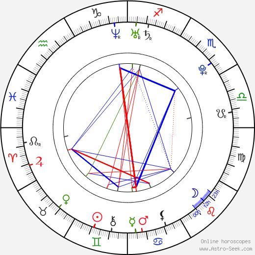 Дарин (певец) Darin Zanyar день рождения гороскоп, Darin Zanyar Натальная карта онлайн