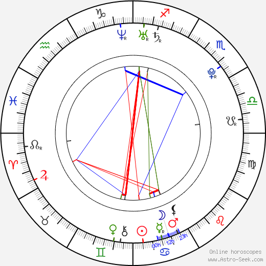 Ed Westwick astro natal birth chart, Ed Westwick horoscope, astrology