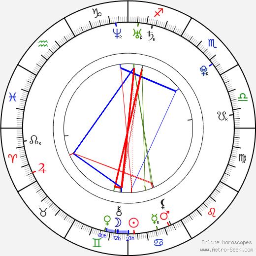 Ida Elise Broch astro natal birth chart, Ida Elise Broch horoscope, astrology