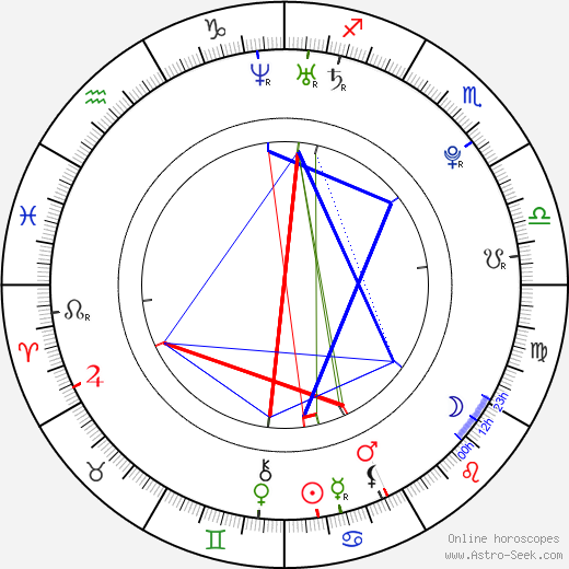 Ivan Makarevich astro natal birth chart, Ivan Makarevich horoscope, astrology